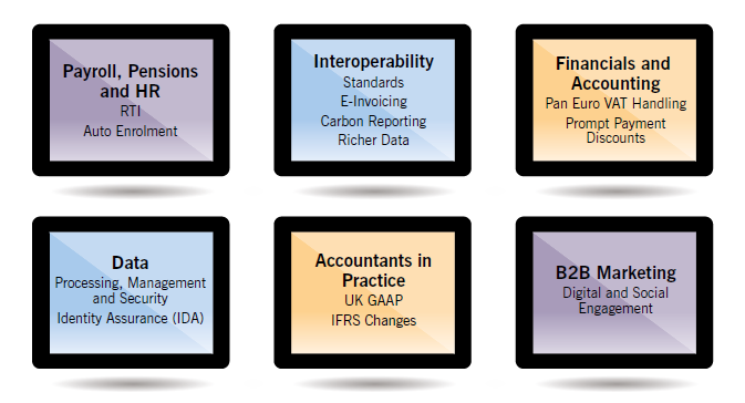 BASDA Domains